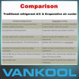 2017年のVankoolの熱い販売の家庭電化製品の携帯用蒸気化の空気クーラー