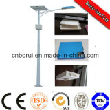 Lítio Battery Solar Street Light 20W