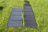 гибкая панель солнечных батарей 96W для располагаться лагерем с Motorhome
