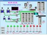 Línea de producción de yeso Junta (TF2015)