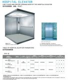 機械部屋のないISO9001病院用ベッドの別荘のエレベーター