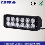 9-70V 80W doppelte Reihe CREE LED Auto-Arbeits-heller Stab