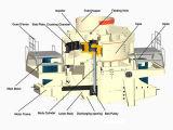 Fabricante da areia do silicone/areia do silicone que faz a máquina