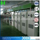1500W openluchtTelecommunicatie/Batterij/de Elektrische Aan de muur bevestigde Airconditioner van het Kabinet