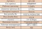 KühlCylinder Valve mit Certificate (QF-13D)