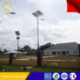 Manufacturer superior no diodo emissor de luz Solar Street Light de China 80W