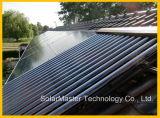 Coletor solar novo da água da tubulação de calor do projeto 2016 (EN12975)