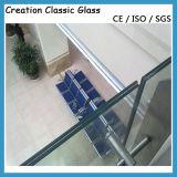 het Glas van de Balustrade van 1012mm/de Bril van de Veiligheid