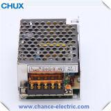 12V小型切換えのモードの電源25W (MS25W-12V)