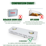 Hot Selling Factory Price Cxb 3590 3500k COB Full Spectrum LED Grow Lights 200W