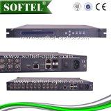 IP zu Asi Gigabits IP-Kommunikationsrechner IP zum Asi Kommunikationsrechner