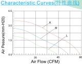 92X92X25mm axialer Ventilator des Kühlventilator-DC9225/9025