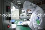 фабрика высокой эффективности 260W сделала Mono панель солнечных батарей