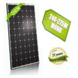 prezzo 260W del comitato solare di PV di alta efficienza 260W