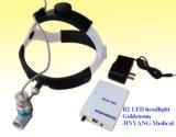 Cirúrgico médico do farol frontal recarregável do diodo emissor de luz