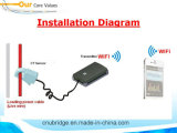 Tester di energia di WiFi di telecomando per la gestione di energia domestica