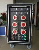 主要な電気供給電力配分ボックス