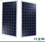 熱い販売の中国の太陽電池パネルモノクリスタル300W PVのモジュール