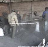 Grafite in scaglie naturale come materiale di resistenza al fuoco