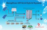 Sistema Integrated de conversor e de controlador de potência da fora-Grade