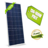 Pila solare comitato poco costoso 160W di prezzi del poli fatta laminando il comitato solare della macchina per il servizio dell'India