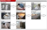 Bañera de acrílico barata hecha en fábrica con el panel para el mercado europeo