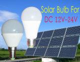 Lanternes solaires avec ampoule à bougie LED solaire pour DC12V-24V