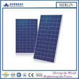 Système énergétique solaire de modules de silicium mono