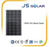 comitato solare monocristallino 150W con Ce, TUV, certificati ISO9001