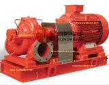 포격전 펌프, 포격전 펌프 Nfpa20 표준 화재 수도 펌프