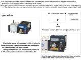 Interruttore automatico di trasferimento di potere doppio di protezione di rilevazione di fase (GLD-100/4P)