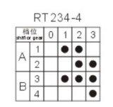 Nylon Roterende Schakelaar met 4 Posities (rt234-4)