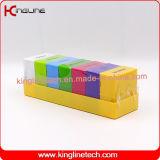 neuer Entwurf Plastikpille-Kasten mit 28cases (KL-92801F)