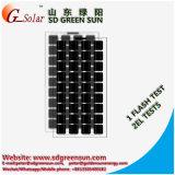 double panneau solaire de la couverture 18V en verre (BIPV) 150W-160W