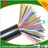 450/750V PVC絶縁体の銅線編まれた保護された適用範囲が広い制御ワイヤー