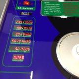 Spectroradiomètre léger instantané d'appareil de contrôle de lumen aux lumens de Testin