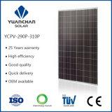 36V Polycrystal fornitore del comitato solare da 300 watt con TUV
