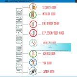 De Medische Deur van de Deur van de Zaal van het Ziekenhuis van het staal (miljard-HP110)