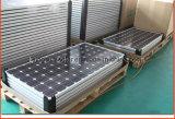 поликристаллические панели солнечных батарей кремния 250W