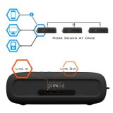 Easyacc Altavoz Bluetooth Portátil con Micrófono