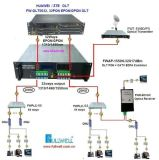 섬유 증폭기 CATV Wdm EDFA 32 Pon 포트