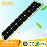 SolarLightling Hersteller für Solar-LED-Straßenlaterne