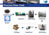 Fabricante del moldeo a presión del metal con la solución integrada