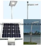 5 лет гарантированности 50With60W всех в одном солнечном уличном свете с дешевым ценой (JINSHANG СОЛНЕЧНЫЕ)