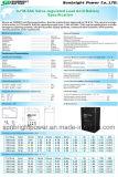 bateria pequena do AGM do tamanho 6V6ah (3-FM-6W) com o UL de RoHS do CE