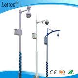 Haute Lotton la qualité du trafic Pole Signal
