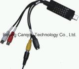 工場価格のデジタル電子Colposcope (RCS-400) -ファニー