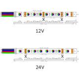 24VDC impermeabilizzano l'indicatore luminoso di striscia di SMD5050 RGB LED