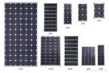 el panel solar del silicio monocristalino 50W
