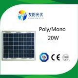 Einen hohe Leistungsfähigkeits-Sonnenkollektor 10W 20W 30W 40W 50W ordnen